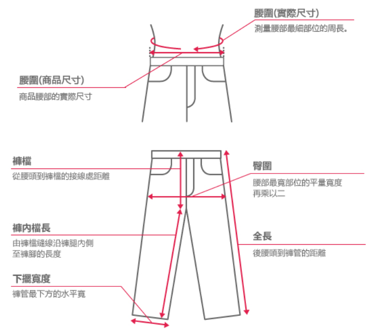 褲子尺寸表