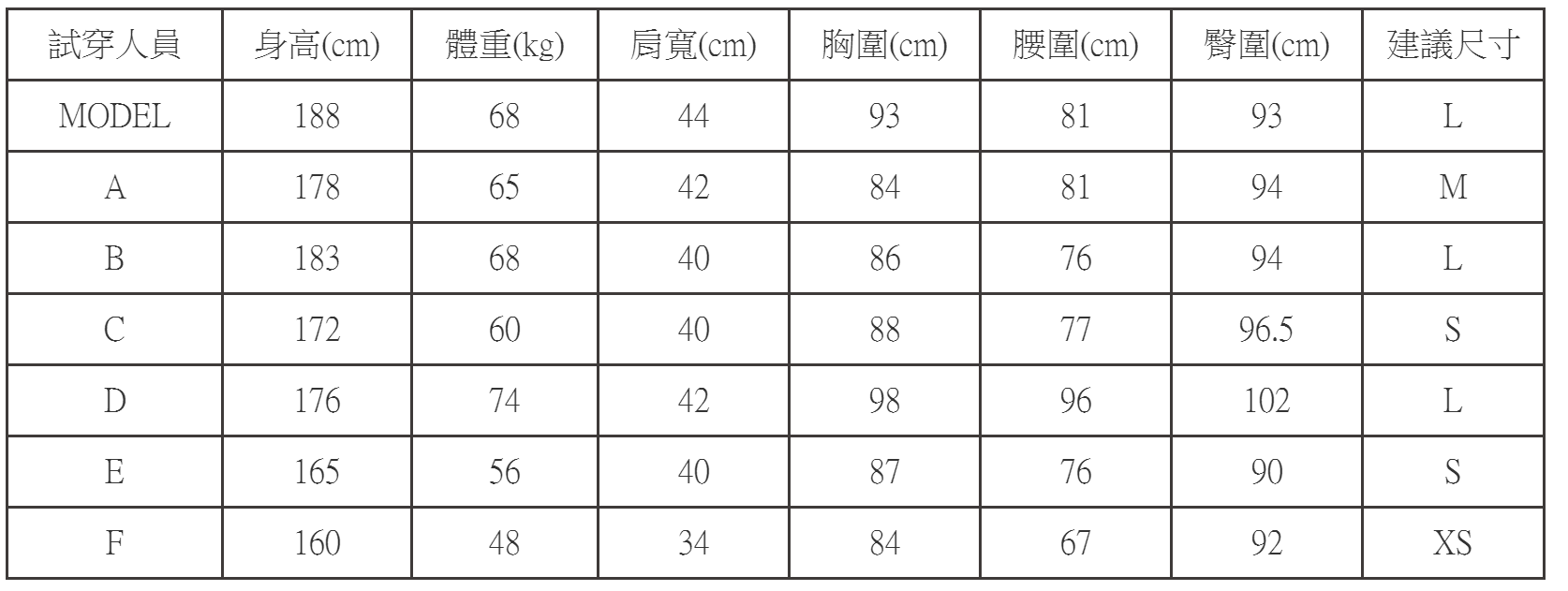 LIFE8衣服尺寸表