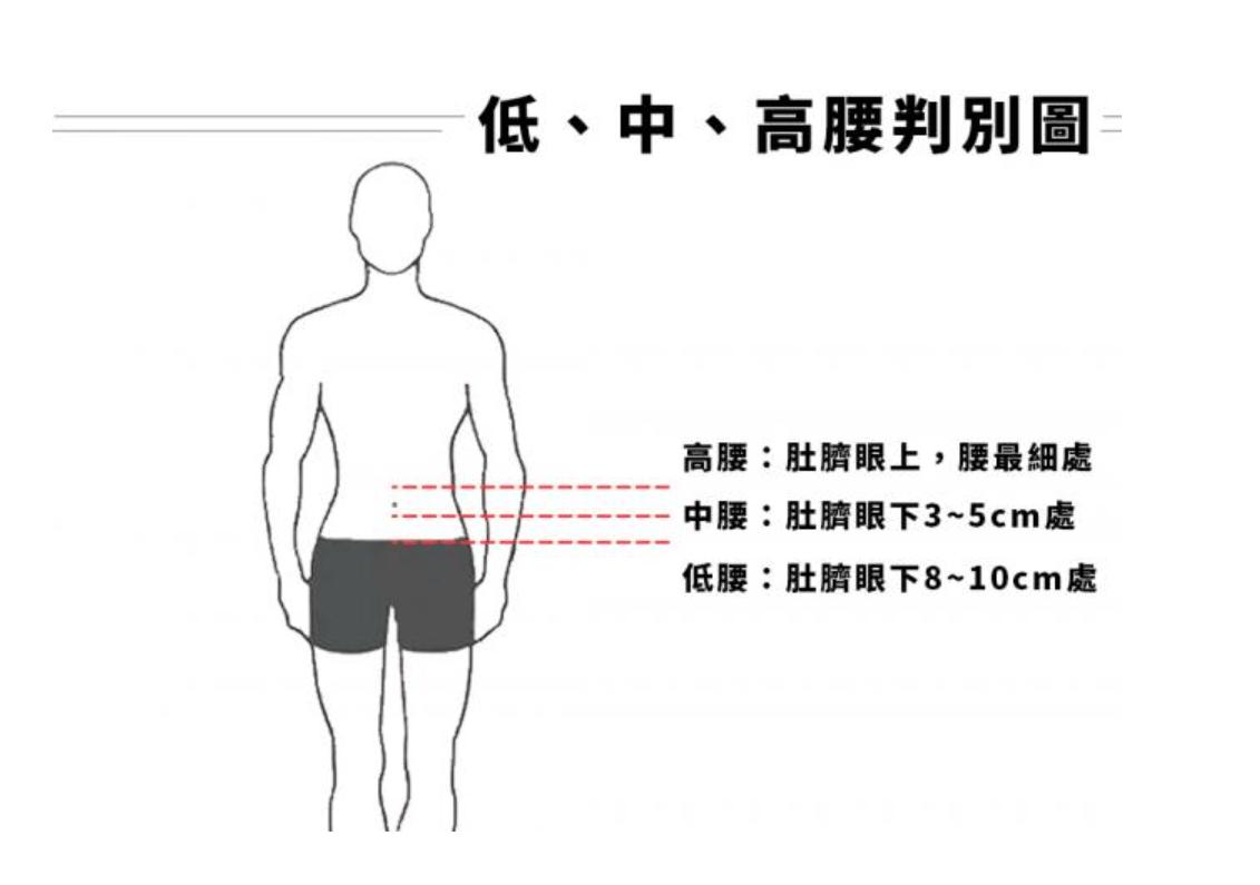 中、高、低腰褲子分別