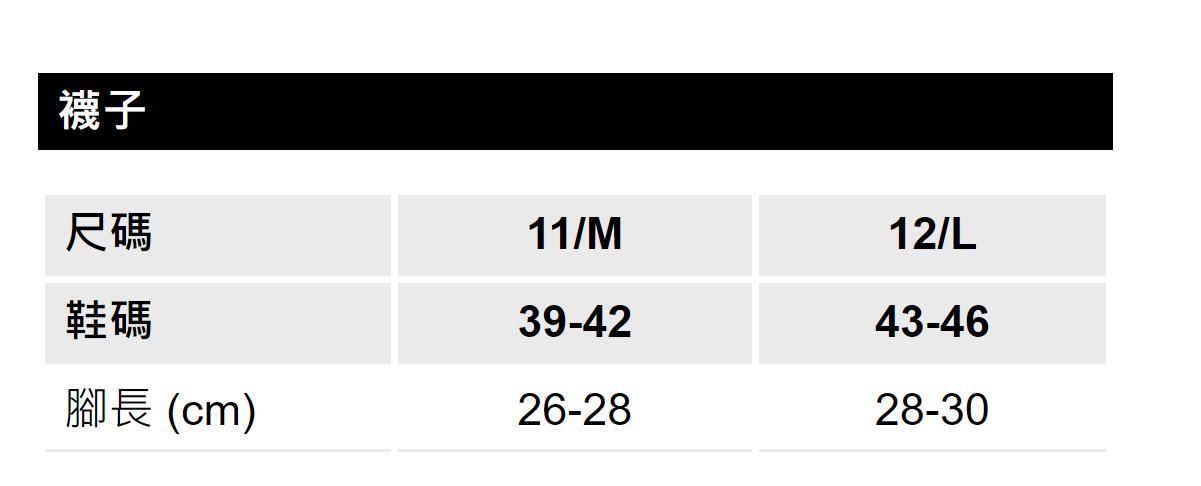 襪子國際尺碼對照表